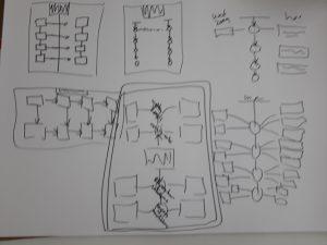 ontwikkelen van een inforgraphic ontwerp